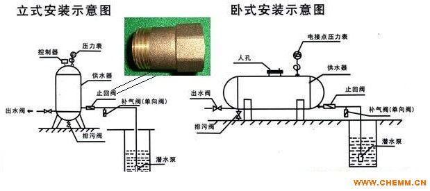 电路 电路图 电子 原理图 619_275