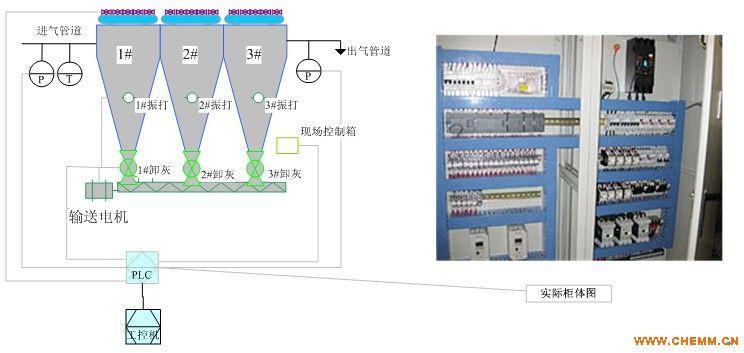 长期供应:山东PLC自动化控制系统,广东PLC自动化控制系统,江苏PLC自动化控制系统,浙江PLC自动化控制系统,河北PLC自动化控制系统,上海PLC自动化控制系统,辽宁PLC自动化控制系统,北京PLC自动化控制系统,四川PLC自动化控制系统,河南PLC自动化控制系统,湖北PLC自动化控制系统,附件PLC自动化控制系统,湖南PLC自动化控制系统,黑龙江PLC自动化控制系统,山西PLC自动化控制系统,安徽PLC自动化控制系统,内蒙古PLC自动化控制系统,吉林PLC自动化控制系统,广西PLC自动化控制系统,天