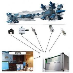 博格诺思往复式压缩机泵状态监测与故障诊断系统图片