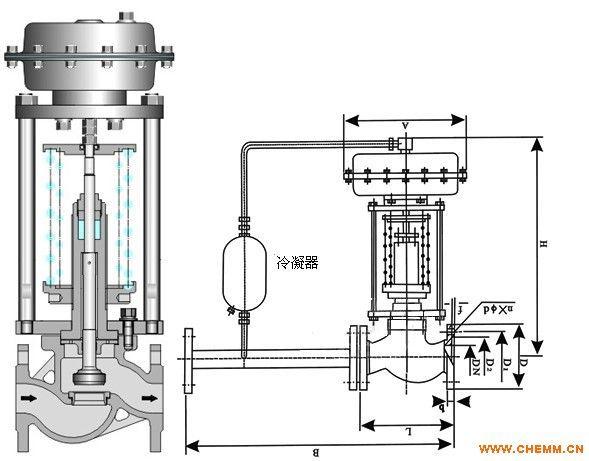 氨气管自力式压力调节阀