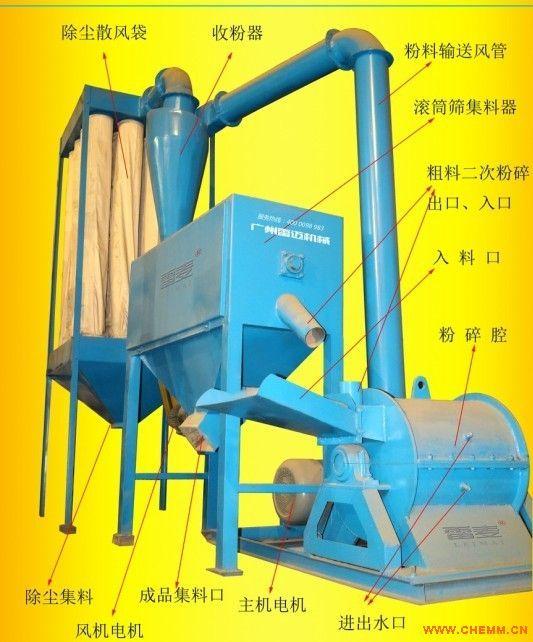 产品关键词:超细木粉机 竹木粉粉碎机 化工原料粉碎机 医药粉碎机