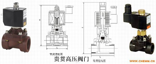 2w系列塑料电磁阀技术参数图片