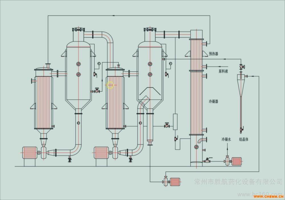 双效蒸发器原理 宣化二手双锥干燥机行情