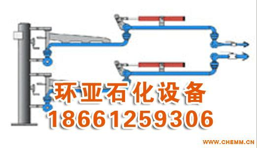 产品关键词:不锈钢鹤管 万向装卸臂 油品装车鹤管 sb型活动梯