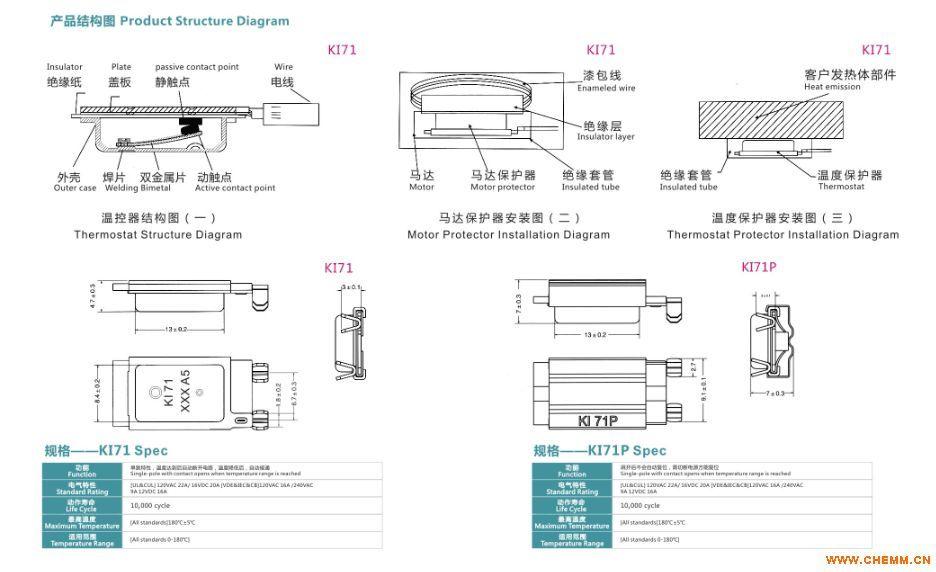 产品关键词:搅面机电机保护器 热保护器 电热保护器 温度开关