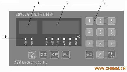 LN965A型配料控制器-高低限位仪表