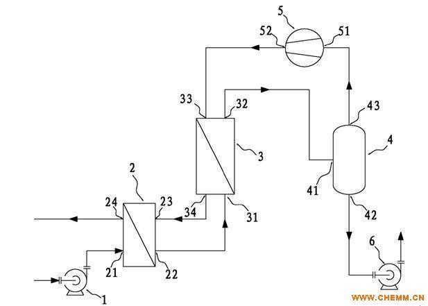 捷晶能源mvr蒸发器等蒸发器蒸发装置详细说明