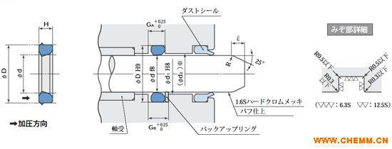 ps型日本阪上sakagami液压缸活塞密封圈