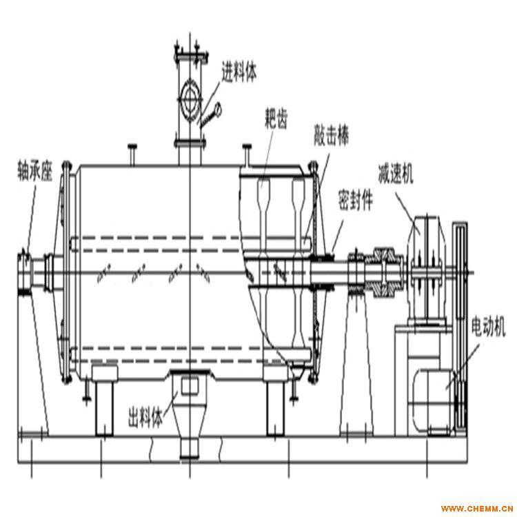 橡胶助剂专用耙式烘干机,橡胶助剂专用干燥机,金牌企业专业铸造高品质高效率真空耙式亚洲城官网ca88