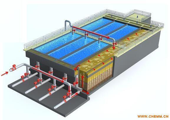 深床反硝化滤池的造价及工期