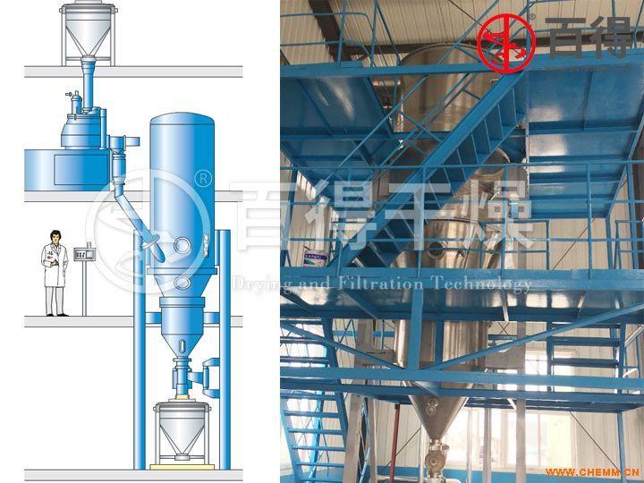闭路循环沸腾干燥机 API无菌原料药生产设备