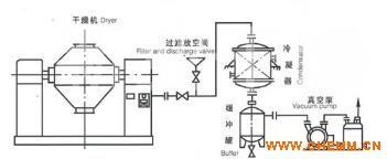 允鹏机械 真空干燥机 阻燃剂双锥回转真空干燥机