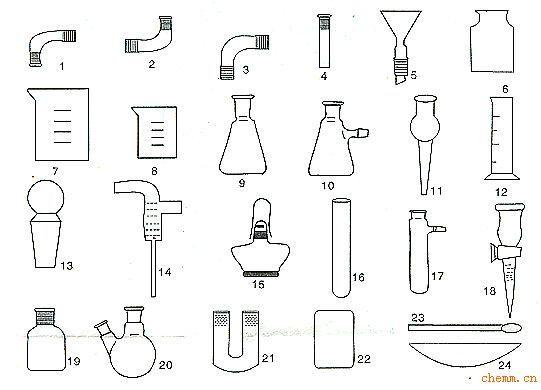 化学器材矢量图
