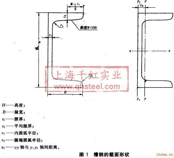 产品关键词:槽钢理论重量表 上海槽钢 槽钢规格表&nbsp