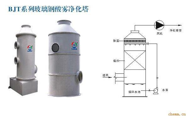 化工原理填料塔设计