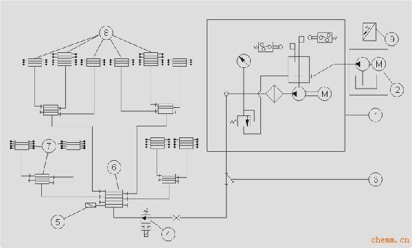 单线式集中润滑系统 - 化工机械网