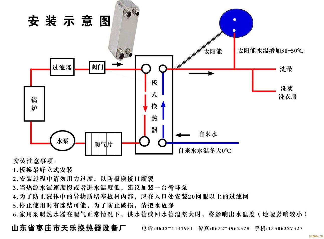 钎焊版式换热器