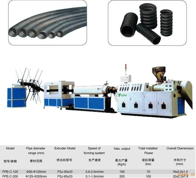 PE碳素螺旋管生产线(∮50-∮200mm)