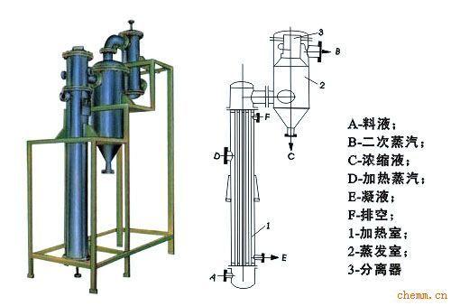 中国机械网_【工业洗衣机立式】中国机械网
