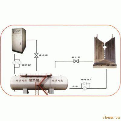 节能蓄热式电热锅炉