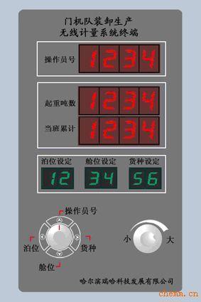 关键词:直流电机驱动器 无线计量系统终端 瑞哈科技-无线计量系统终图片