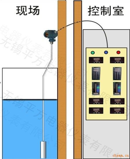 水位控制器